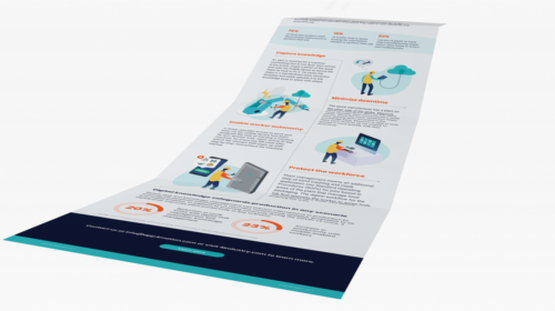 Infographic 4 ways digital keeps the production line flowing