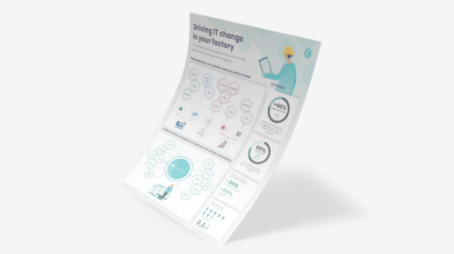Driving IT change in your Factory - Mockup